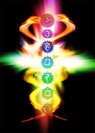 Ghee For Spiritual Healing
