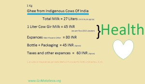 pure_cow_ghee_calculation